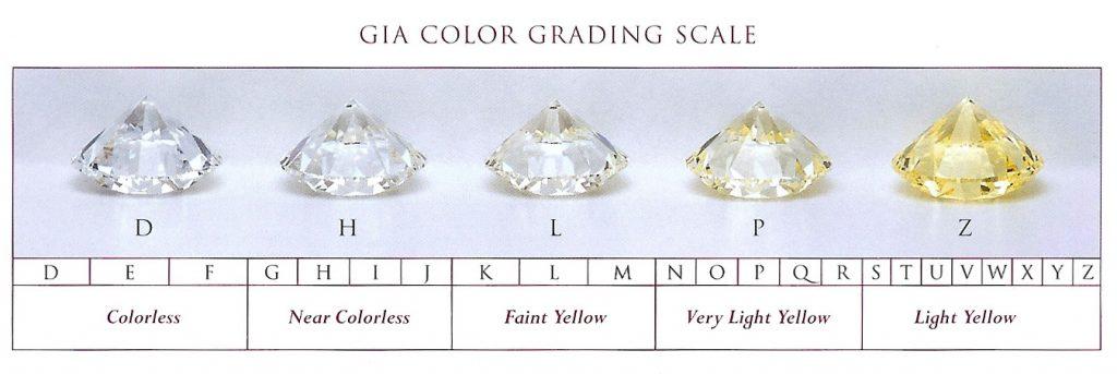 escala-color-diamantes